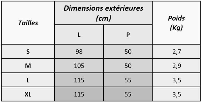 Dimensions capots optionnels