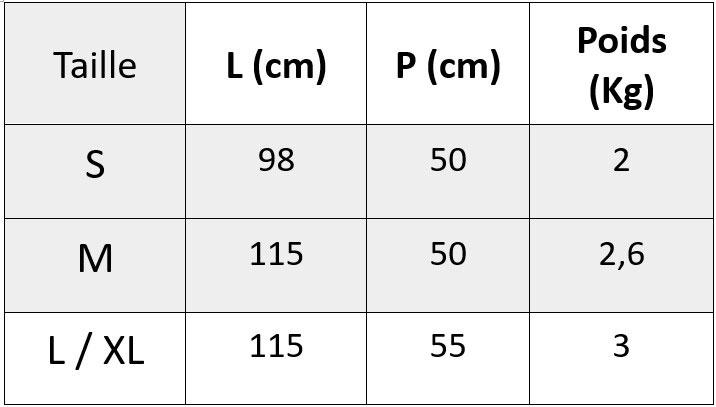 Dimensions Capot additionnel Condor & Colibri
