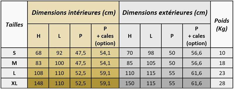 Dimensions Coffre Clim Colibri
